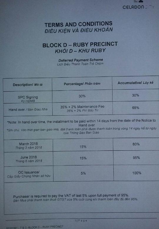 Giá Và Phương Thức Thanh Toán BLOCK D – Khu Ruby